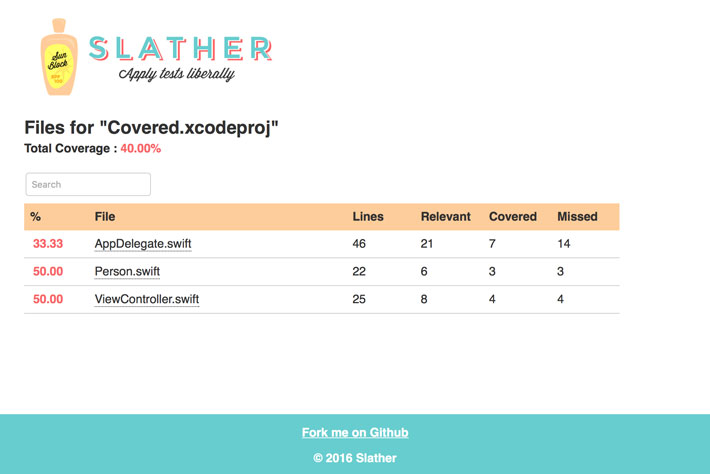 A Code Coverage Report Generated by Slather