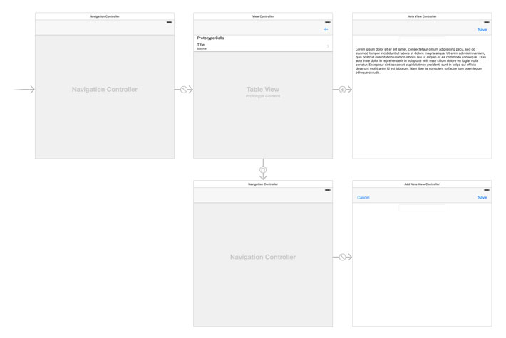The Project's Main Storyboard Before Refactoring